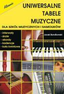 Uniwersalne tabele muzyczne